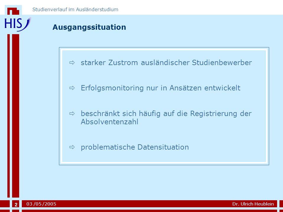 2 Dr. Ulrich Heublein Studienverlauf im Ausländerstudium 03 /05 /2005 Ausgangssituation starker Zustrom ausländischer Studienbewerber Erfolgsmonitorin