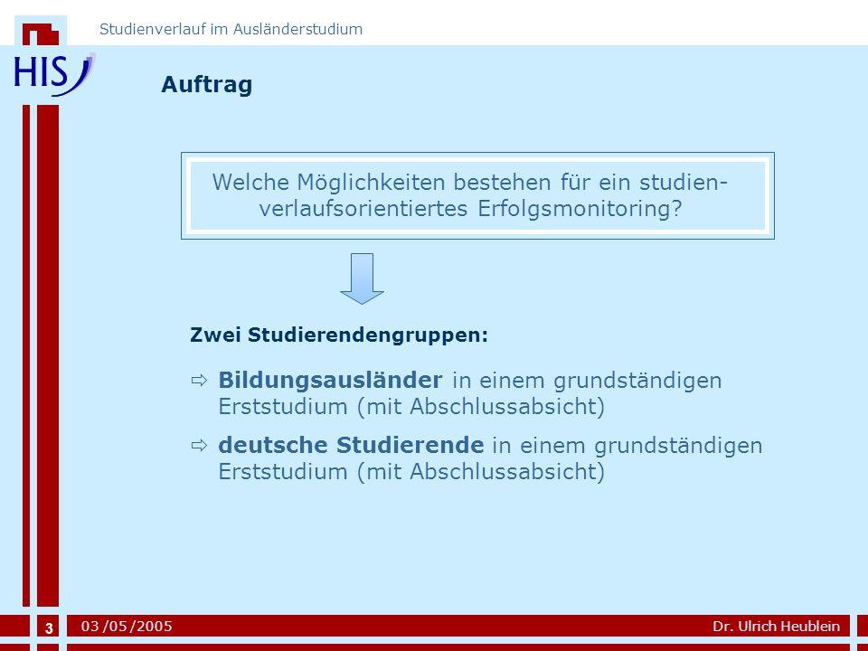 3 Dr. Ulrich Heublein Studienverlauf im Ausländerstudium 03 /05 /2005 Auftrag Welche Möglichkeiten bestehen für ein studien- verlaufsorientiertes Erfo