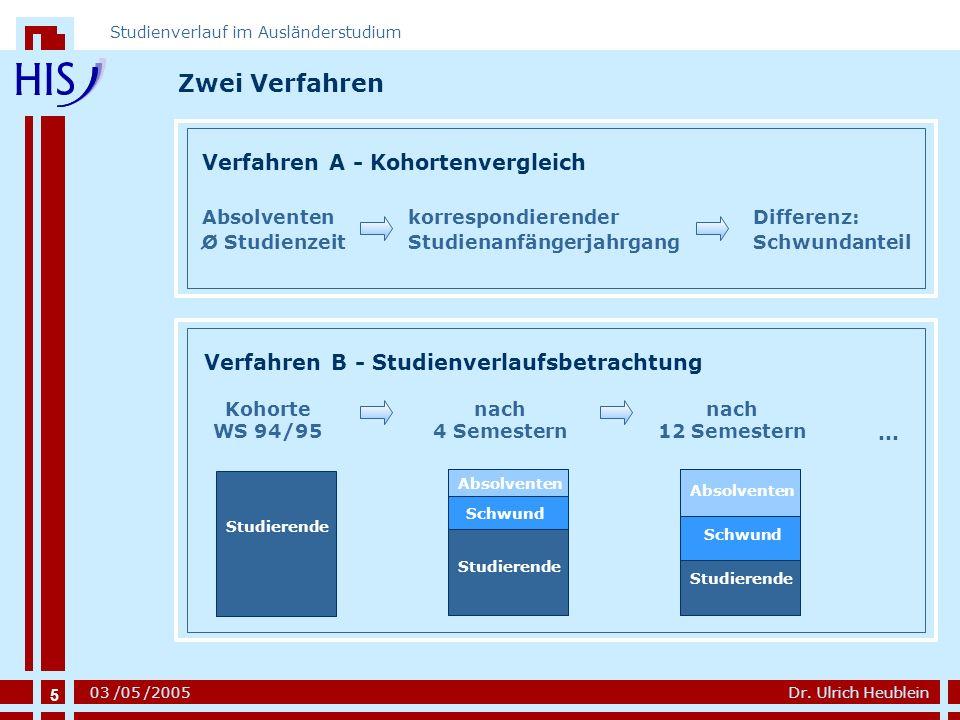 5 Dr. Ulrich Heublein Studienverlauf im Ausländerstudium 03 /05 /2005 Zwei Verfahren Verfahren A - Kohortenvergleich Absolventen korrespondierender Di