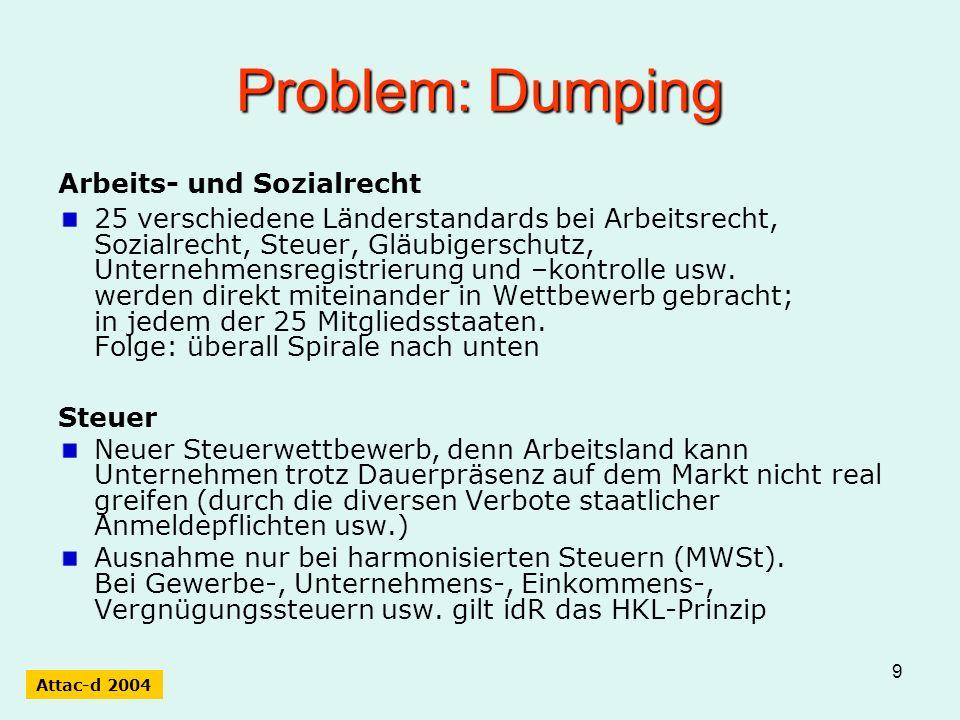 9 Problem: Dumping Arbeits- und Sozialrecht 25 verschiedene Länderstandards bei Arbeitsrecht, Sozialrecht, Steuer, Gläubigerschutz, Unternehmensregistrierung und –kontrolle usw.