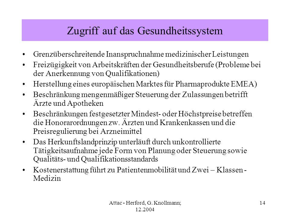 Attac - Herford, G. Knollmann; 12.2004 14 Zugriff auf das Gesundheitssystem Grenzüberschreitende Inanspruchnahme medizinischer Leistungen Freizügigkei