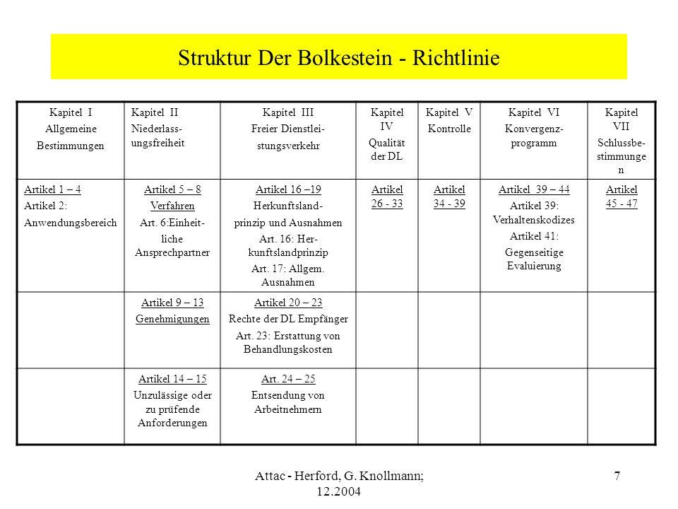 Attac - Herford, G. Knollmann; 12.2004 7 Struktur Der Bolkestein - Richtlinie Kapitel I Allgemeine Bestimmungen Kapitel II Niederlass- ungsfreiheit Ka