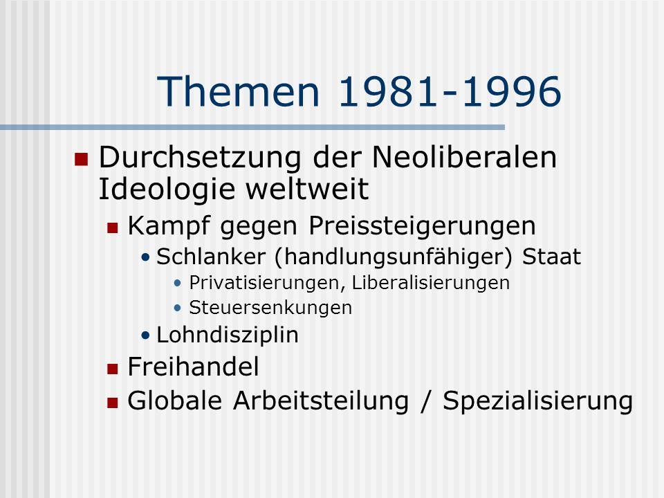 Themen 1981-1996 Durchsetzung der Neoliberalen Ideologie weltweit Kampf gegen Preissteigerungen Schlanker (handlungsunfähiger) Staat Privatisierungen, Liberalisierungen Steuersenkungen Lohndisziplin Freihandel Globale Arbeitsteilung / Spezialisierung