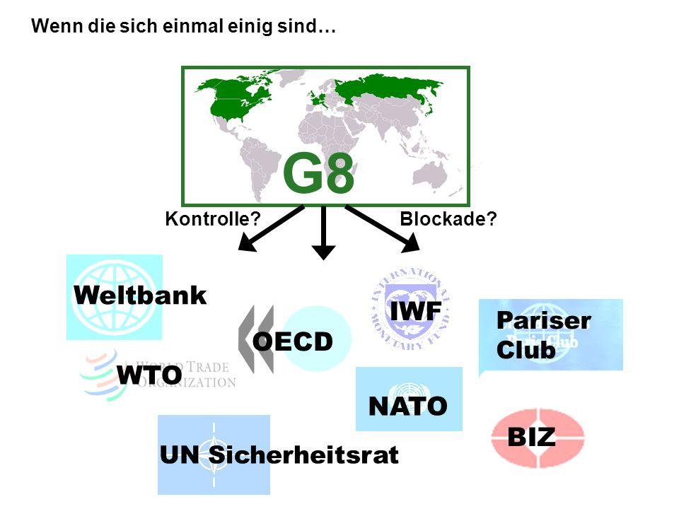IWF WTO Weltbank Pariser Club G8 NATO OECD UN Sicherheitsrat BIZ Kontrolle?Blockade.