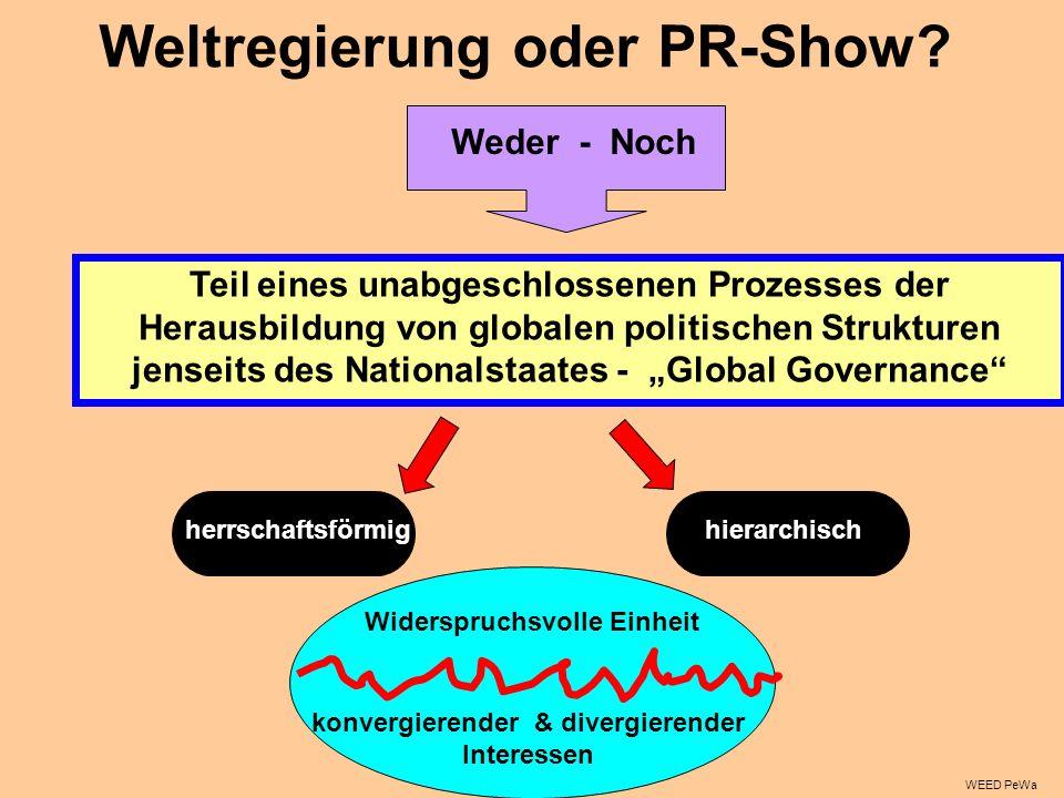 Weltregierung oder PR-Show? Weder - Noch Teil eines unabgeschlossenen Prozesses der Herausbildung von globalen politischen Strukturen jenseits des Nat