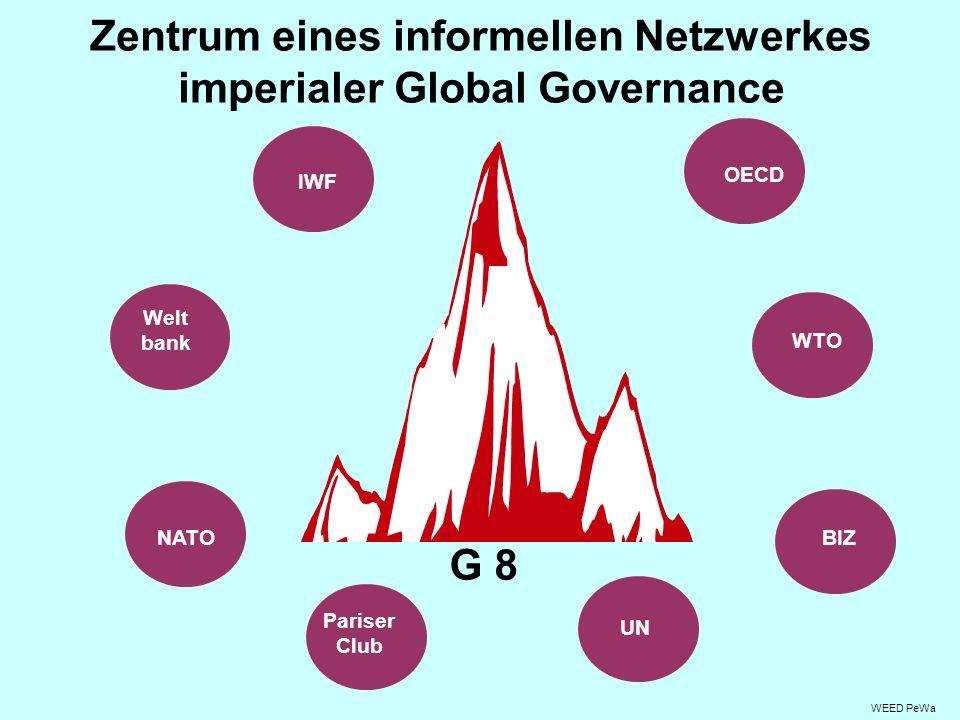 Zentrum eines informellen Netzwerkes imperialer Global Governance G 8 OECD NATOBIZ UN IWF Welt bank Pariser Club WTO WEED PeWa