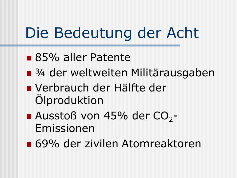 85% aller Patente ¾ der weltweiten Militärausgaben Verbrauch der Hälfte der Ölproduktion Ausstoß von 45% der CO 2 - Emissionen 69% der zivilen Atomrea