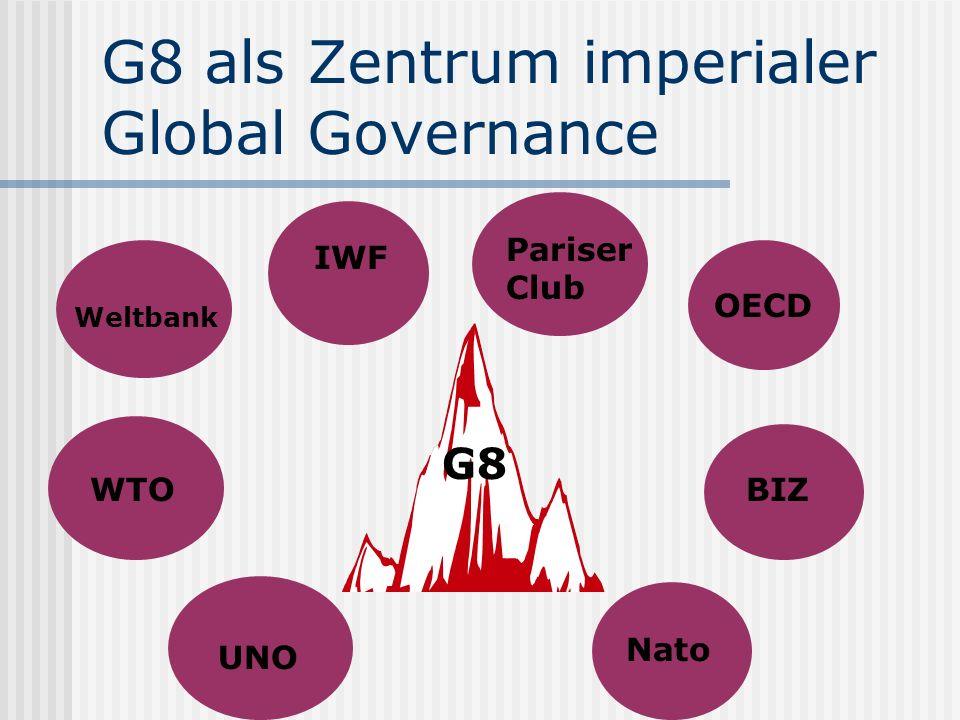 Gegenspieler der G8 in der Global Governance...