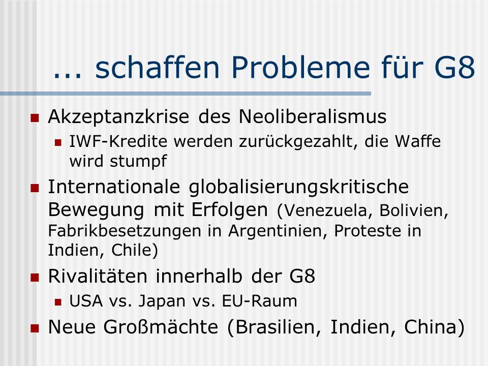... schaffen Probleme für G8 Akzeptanzkrise des Neoliberalismus IWF-Kredite werden zurückgezahlt, die Waffe wird stumpf Internationale globalisierungs