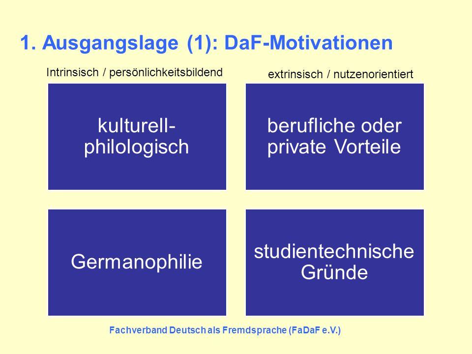 1. Ausgangslage (1): DaF-Motivationen kulturell- philologisch berufliche oder private Vorteile Germanophilie studientechnische Gründe Fachverband Deut