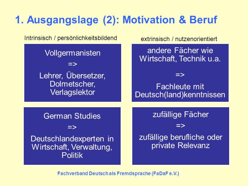 1. Ausgangslage (2): Motivation & Beruf Vollgermanisten => Lehrer, Übersetzer, Dolmetscher, Verlagslektor andere Fächer wie Wirtschaft, Technik u.a. =