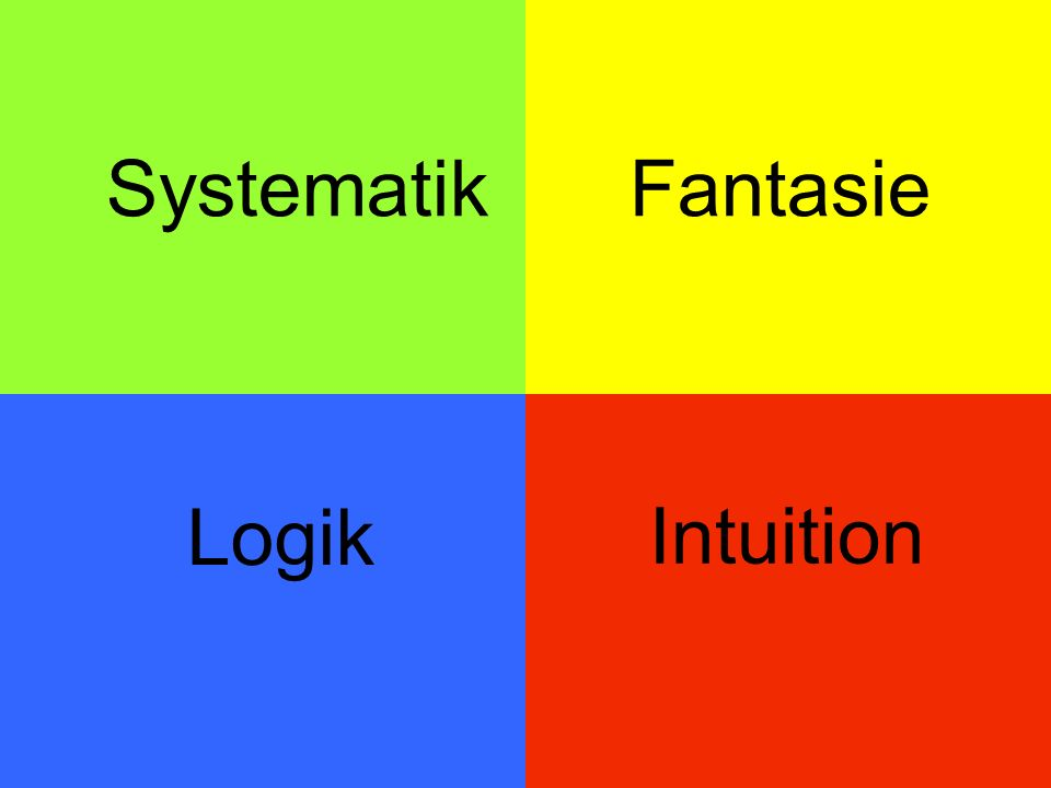 SystematikFantasie Logik Intuition