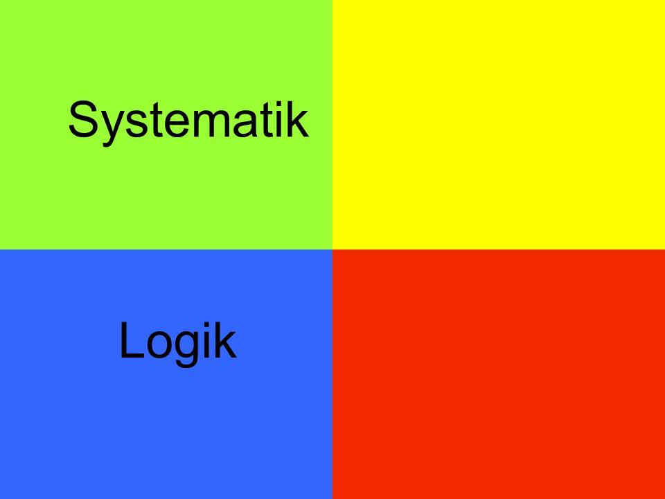 Systematik Logik