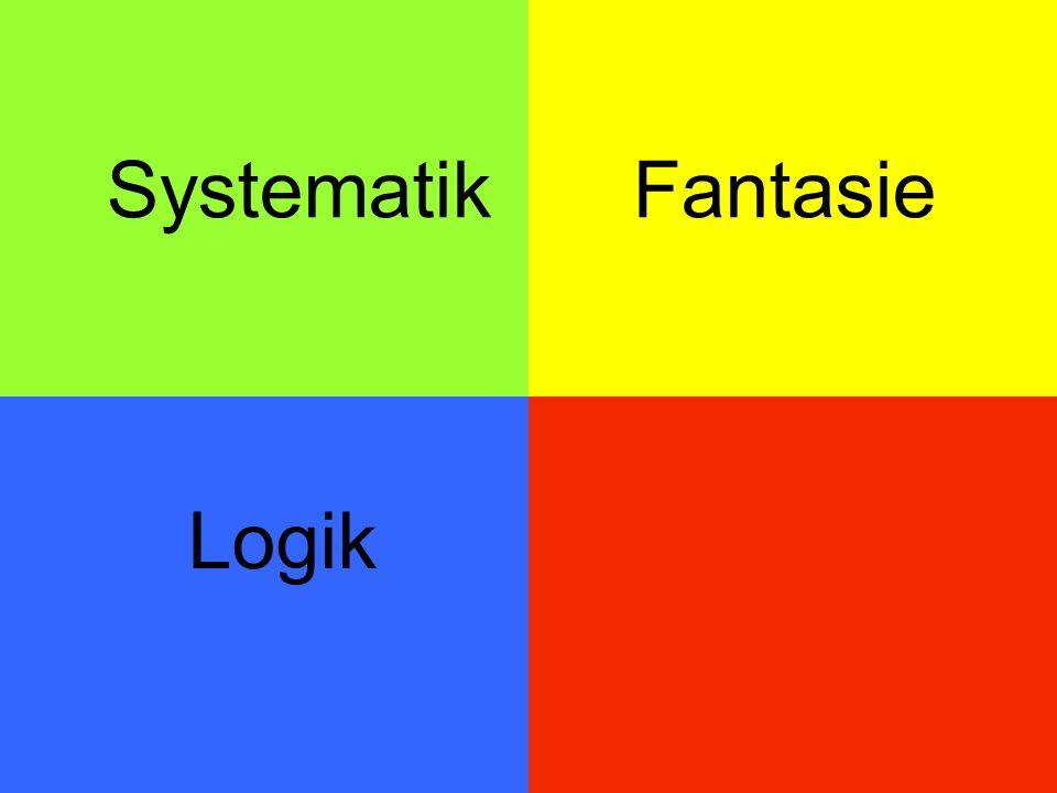 SystematikFantasie Logik