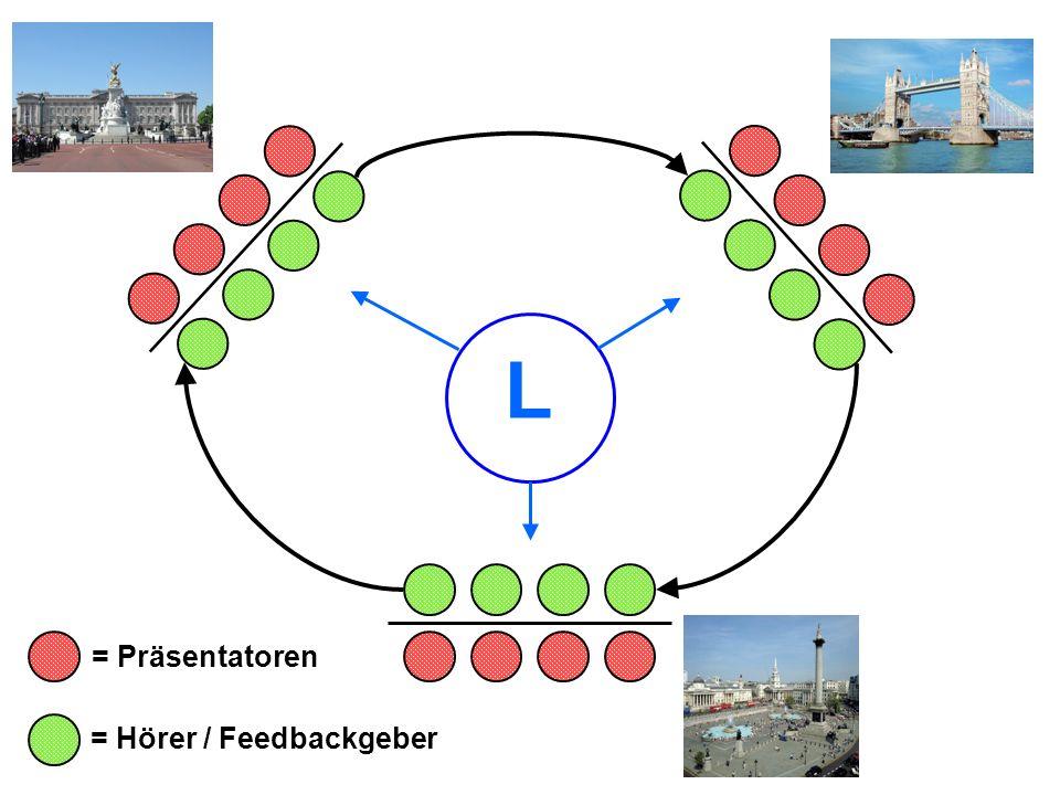 L = Präsentatoren = Hörer / Feedbackgeber