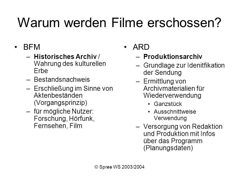 © Spree WS 2003/2004 Warum werden Filme erschossen.