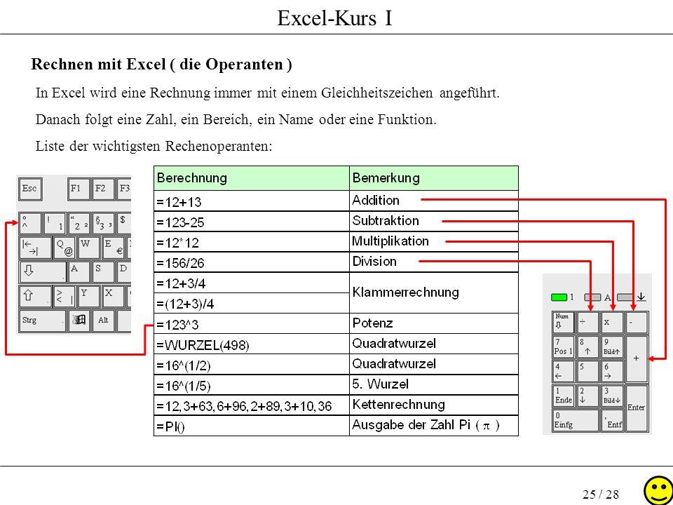 Excel-Kurs I 25 / 28 Rechnen mit Excel ( die Operanten ) In Excel wird eine Rechnung immer mit einem Gleichheitszeichen angeführt. Danach folgt eine Z