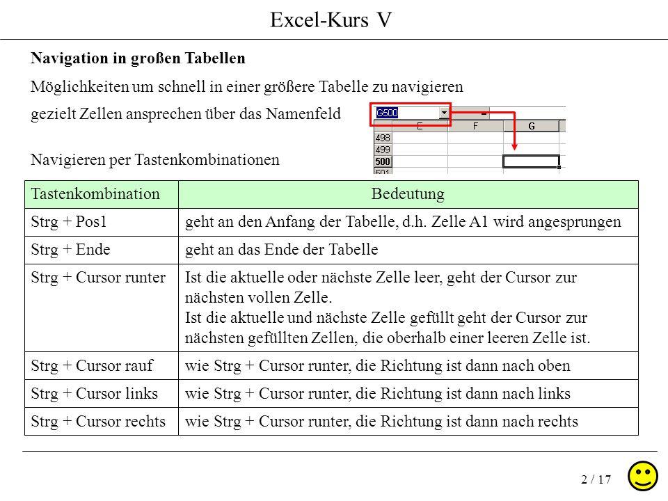 Excel-Kurs V 2 / 17 Navigation in großen Tabellen Möglichkeiten um schnell in einer größere Tabelle zu navigieren Navigieren per Tastenkombinationen TastenkombinationBedeutung Strg + Pos1geht an den Anfang der Tabelle, d.h.