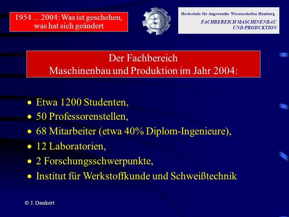 © J. Dankert Der Fachbereich Maschinenbau und Produktion im Jahr 2004: Etwa 1200 Studenten, 50 Professorenstellen, 68 Mitarbeiter (etwa 40% Diplom-Ing