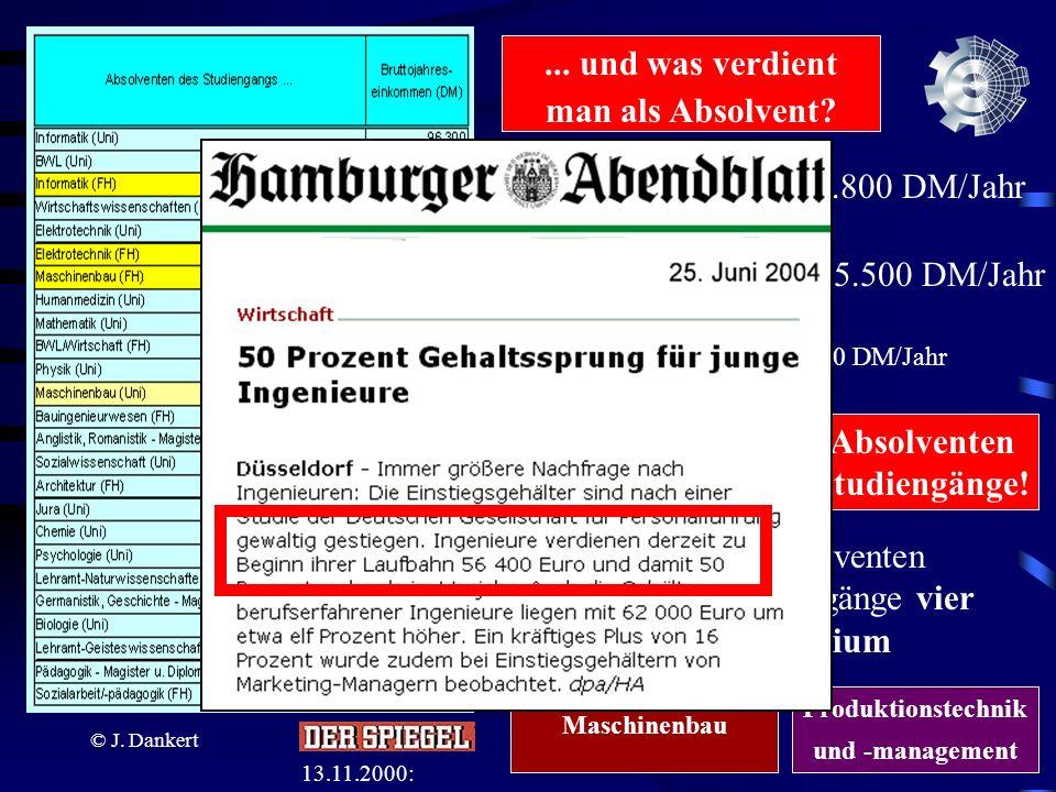 © J. Dankert 13.11.2000: Einkommen von Absolventen verschiedener Studiengänge vier Jahre nach dem Studium Informatik, FH: 92.800 DM/Jahr Maschinenbau,