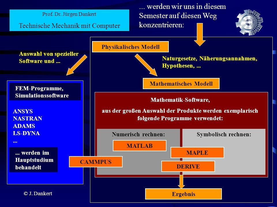© J. Dankert Prof. Dr. Jürgen Dankert Technische Mechanik mit Computer Physikalisches Modell Naturgesetze, Näherungsannahmen, Hypothesen,... Ergebnis