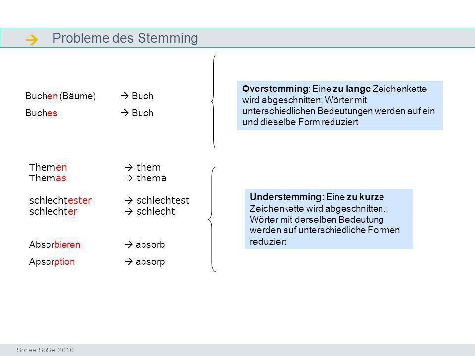 Probleme des Stemming Probleme stemming Seminar I-Prax: Inhaltserschließung visueller Medien, 5.10.2004 Spree SoSe 2010 Buchen (Bäume) Buch Buches Buc