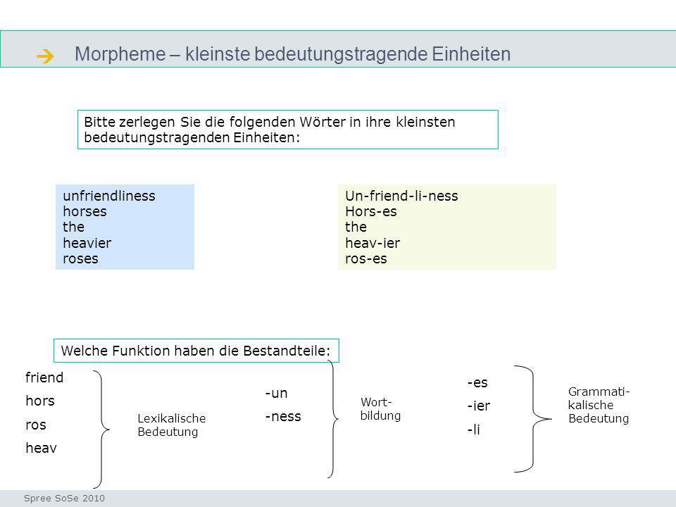Morpheme – kleinste bedeutungstragende Einheiten morpheme Seminar I-Prax: Inhaltserschließung visueller Medien, 5.10.2004 Spree SoSe 2010 Bitte zerleg