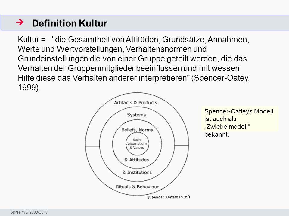 Definition Kultur ArbeitsschritteW Seminar I-Prax: Inhaltserschließung visueller Medien, 5.10.2004 Spree WS 2009/2010 Kultur =