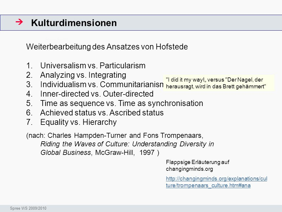 Kulturdimensionen ArbeitsschritteW Seminar I-Prax: Inhaltserschließung visueller Medien, 5.10.2004 Spree WS 2009/2010 Weiterbearbeitung des Ansatzes v