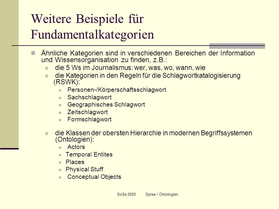 Weitere Beispiele für Fundamentalkategorien Ähnliche Kategorien sind in verschiedenen Bereichen der Information und Wissensorganisation zu finden, z.B