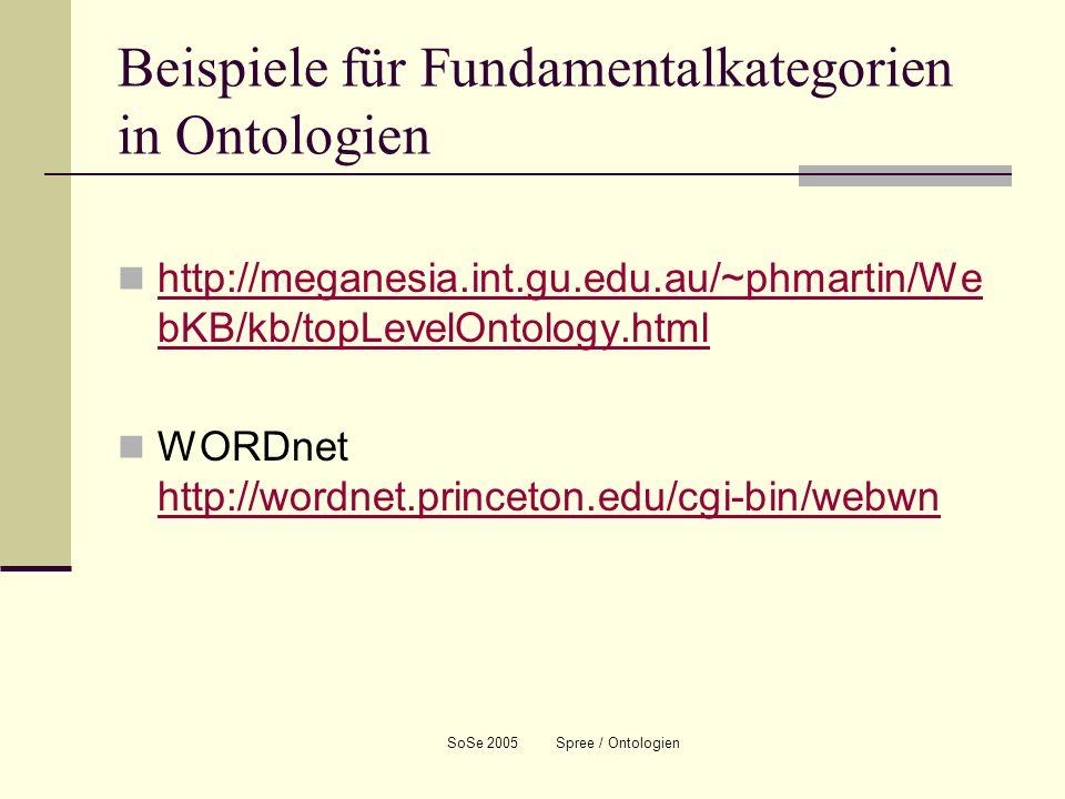 SoSe 2005 Spree / Ontologien Beispiele für Fundamentalkategorien in Ontologien http://meganesia.int.gu.edu.au/~phmartin/We bKB/kb/topLevelOntology.htm