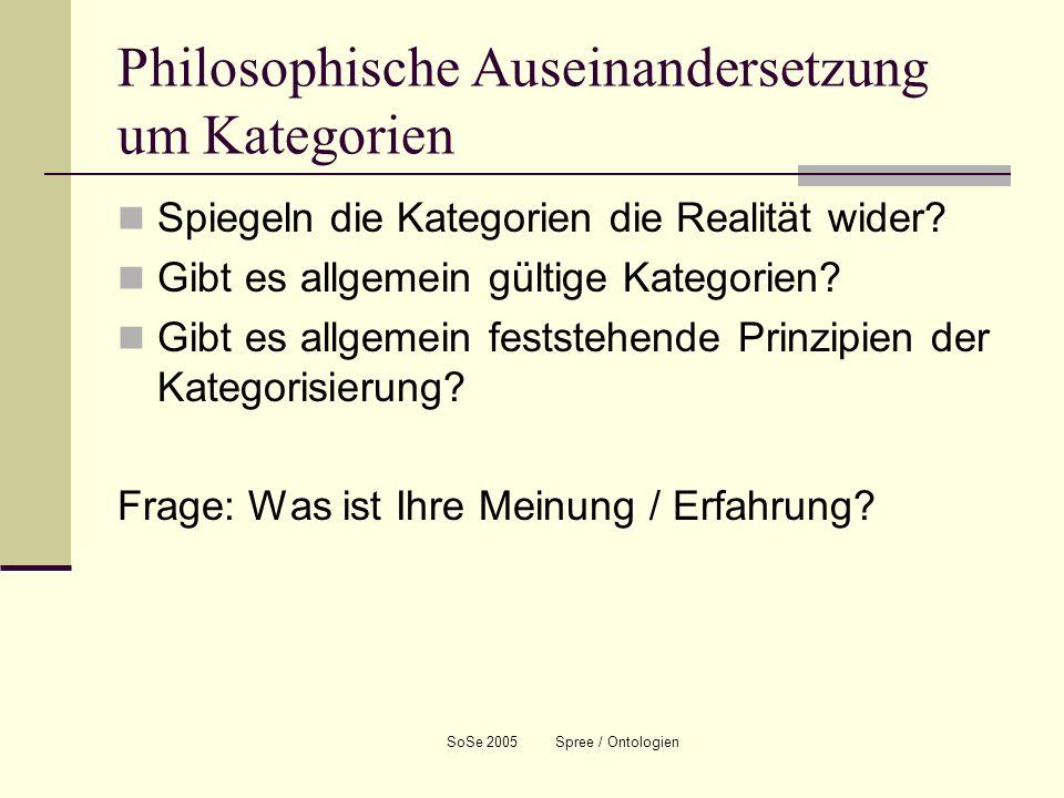 Philosophische Auseinandersetzung um Kategorien Spiegeln die Kategorien die Realität wider? Gibt es allgemein gültige Kategorien? Gibt es allgemein fe
