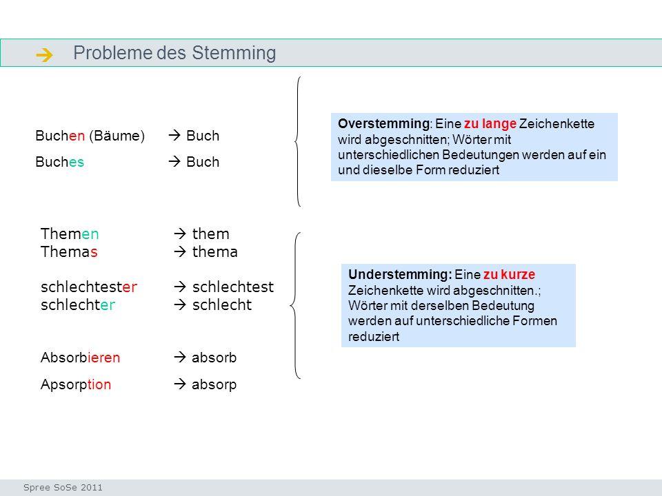 Probleme des Stemming Probleme stemming Seminar I-Prax: Inhaltserschließung visueller Medien, 5.10.2004 Spree SoSe 2011 Buchen (Bäume) Buch Buches Buc