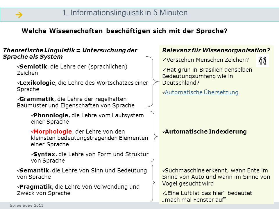 1. Informationslinguistik in 5 Minuten informationslinguistik Seminar I-Prax: Inhaltserschließung visueller Medien, 5.10.2004 Spree SoSe 2011 Theoreti