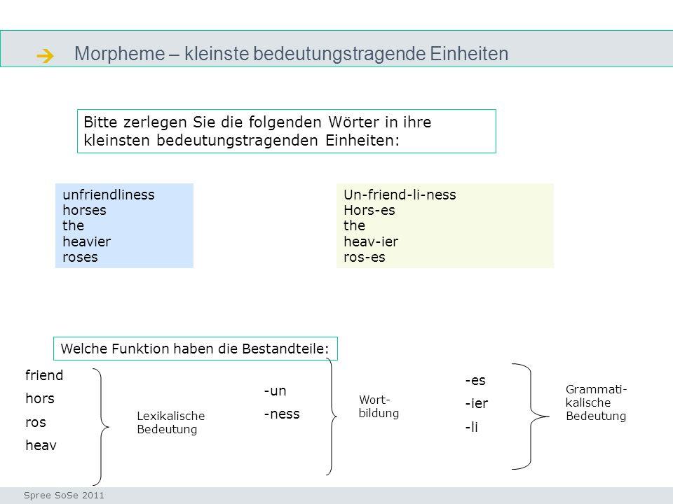 Morpheme – kleinste bedeutungstragende Einheiten morpheme Seminar I-Prax: Inhaltserschließung visueller Medien, 5.10.2004 Spree SoSe 2011 Bitte zerleg