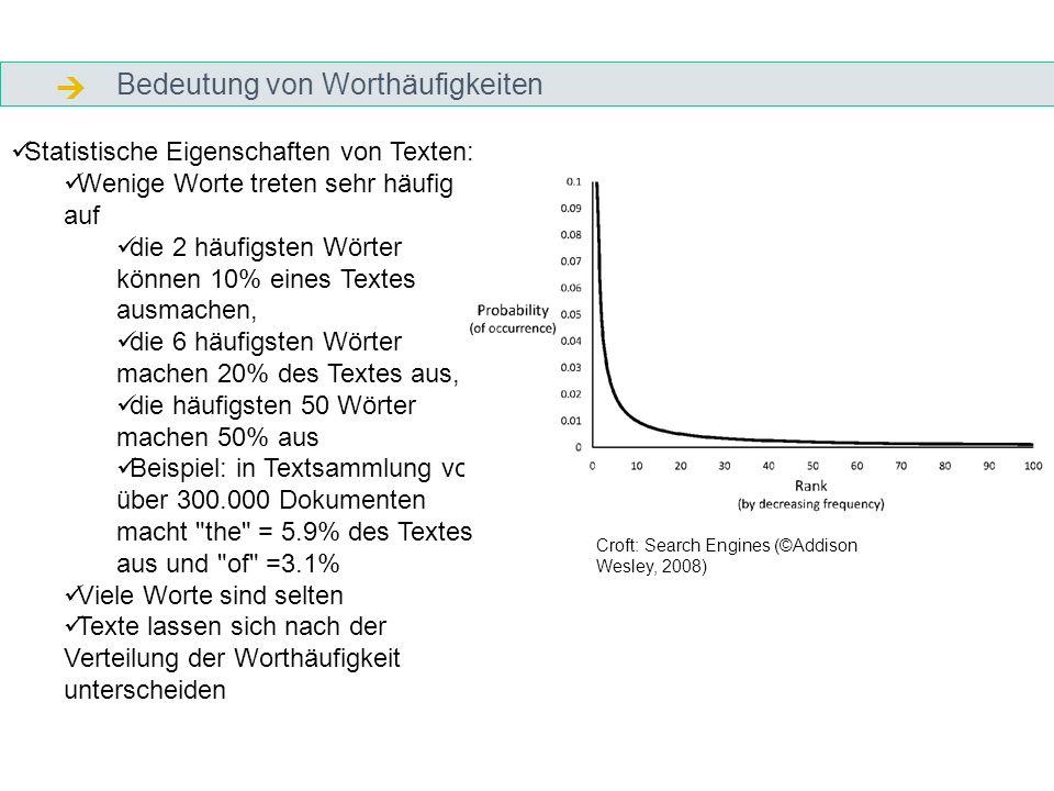 Bedeutung von Worthäufigkeiten Statistische Eigenschaften von Texten: Wenige Worte treten sehr häufig auf die 2 häufigsten Wörter können 10% eines Textes ausmachen, die 6 häufigsten Wörter machen 20% des Textes aus, die häufigsten 50 Wörter machen 50% aus Beispiel: in Textsammlung von über 300.000 Dokumenten macht the = 5.9% des Textes aus und of =3.1% Viele Worte sind selten Texte lassen sich nach der Verteilung der Worthäufigkeit unterscheiden Croft: Search Engines (©Addison Wesley, 2008)