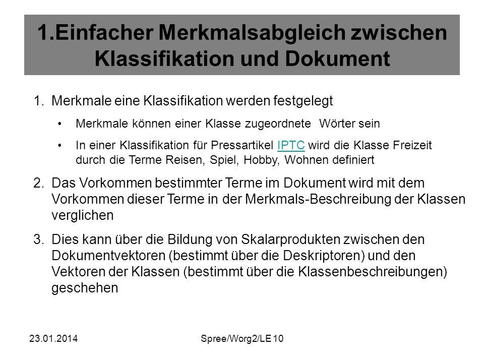 23.01.2014Spree/Worg2/LE 10 Zwei Phasen der Klassifikation von Dokumenten (Quelle: Robert Hoffmann: http://www.iicm.edu/cguetl/education/thesis/rhoff/dagegliedert/Hoffmann_DA_8.htm>