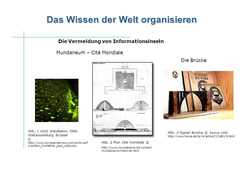 Das Wissen der Welt organisieren Die Vermeidung von Informationsinseln Mundaneum – Cité Mondiale Die Brücke Abb.