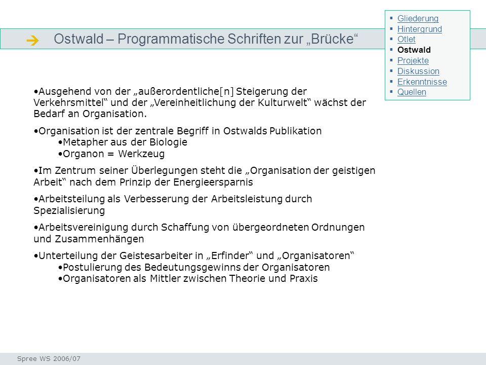 Ostwald – Programmatische Schriften zur Brücke Ostwald Bio Seminar I-Prax: Inhaltserschließung visueller Medien, 5.10.2004 Spree WS 2006/07 Ausgehend