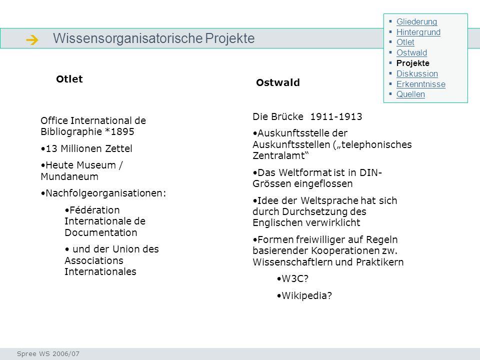 Wissensorganisatorische Projekte Projekte Seminar I-Prax: Inhaltserschließung visueller Medien, 5.10.2004 Spree WS 2006/07 Die Brücke 1911-1913 Auskun