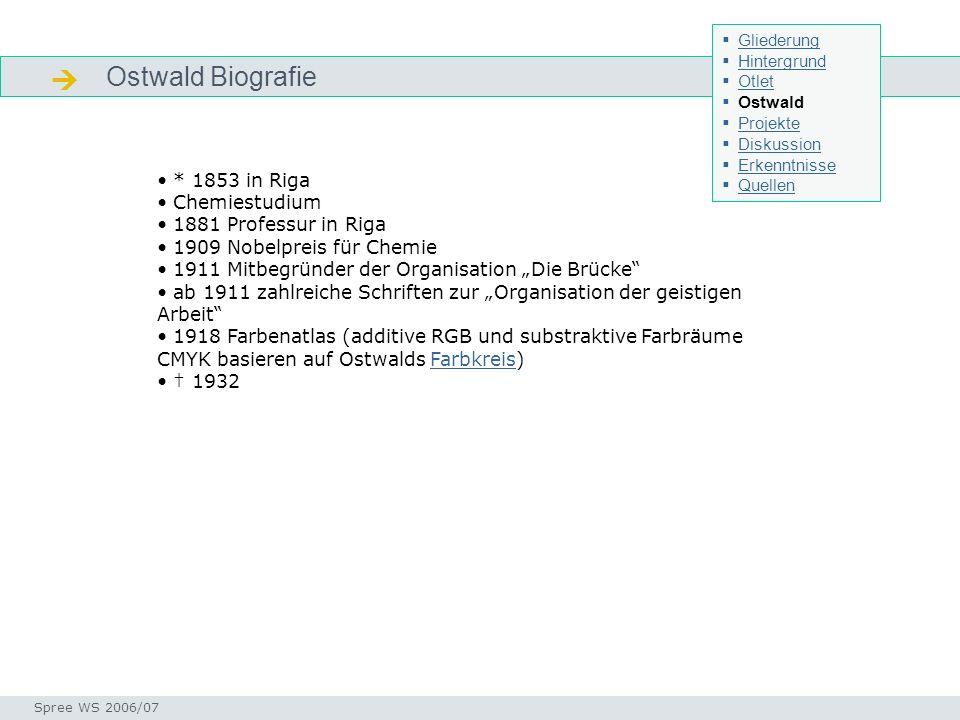 Ostwald Biografie Ostwald Bio Seminar I-Prax: Inhaltserschließung visueller Medien, 5.10.2004 Spree WS 2006/07 * 1853 in Riga Chemiestudium 1881 Profe