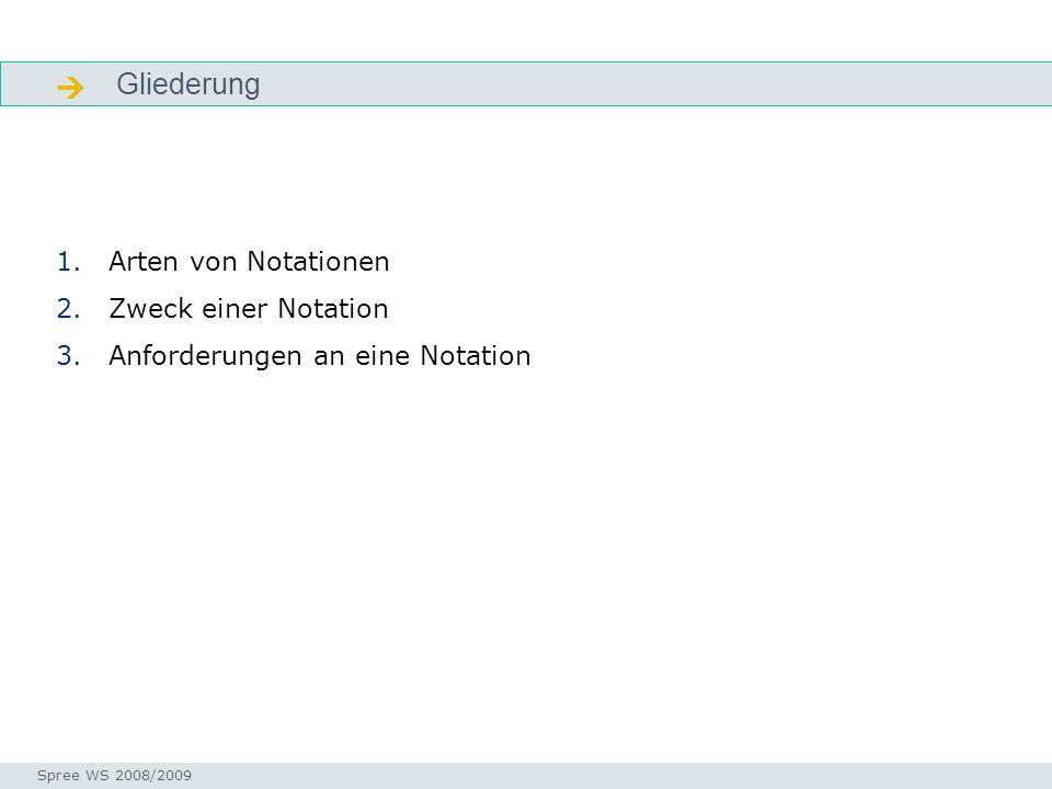 Gliederung Gliederung 1.Arten von Notationen 2.Zweck einer Notation 3.Anforderungen an eine Notation Seminar I-Prax: Inhaltserschließung visueller Medien, 5.10.2004 Spree WS 2008/2009