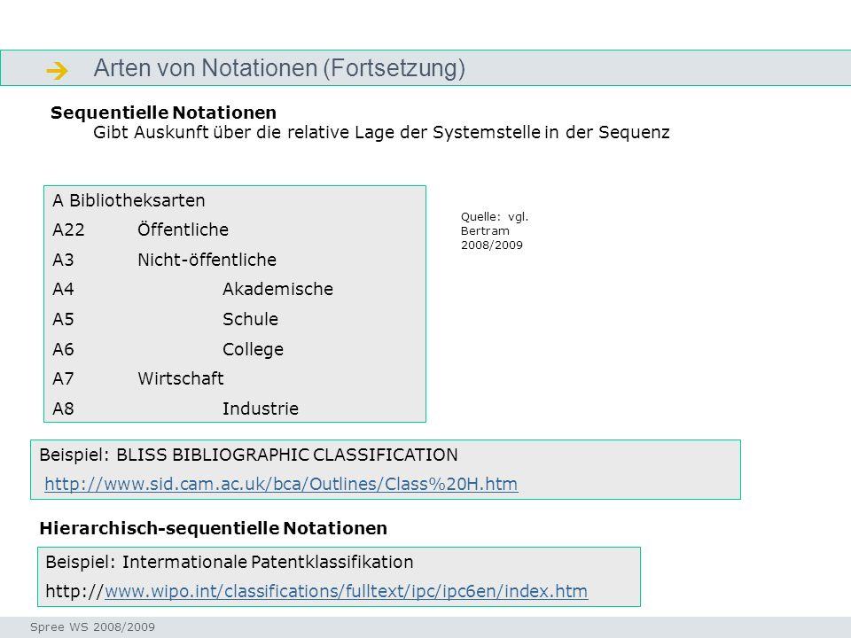 Arten von Notationen (Fortsetzung) Notationsarten Seminar I-Prax: Inhaltserschließung visueller Medien, 5.10.2004 Spree WS 2008/2009 Sequentielle Nota