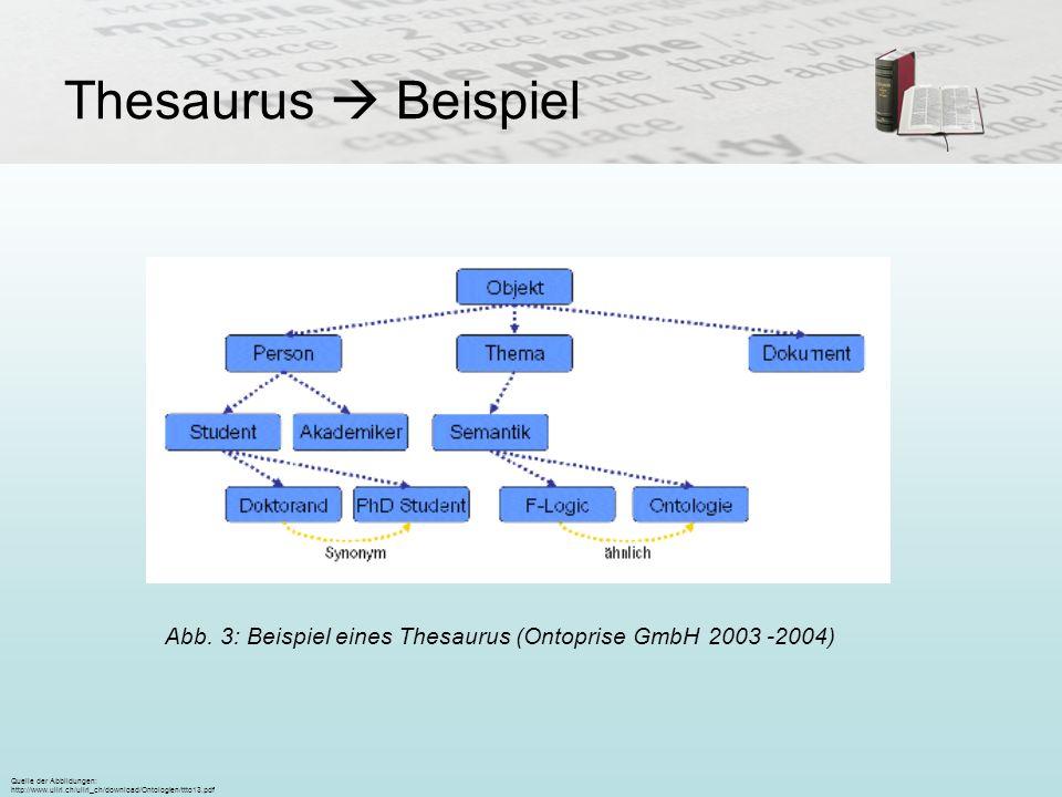 Thesaurus Beispiel Abb. 3: Beispiel eines Thesaurus (Ontoprise GmbH 2003 -2004) Quelle der Abbildungen: http://www.ullri.ch/ullri_ch/download/Ontologi