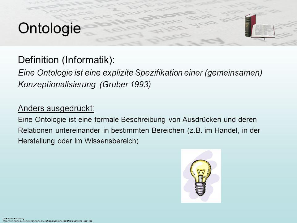 Ontologie Definition (Informatik): Eine Ontologie ist eine explizite Spezifikation einer (gemeinsamen) Konzeptionalisierung. (Gruber 1993) Anders ausg