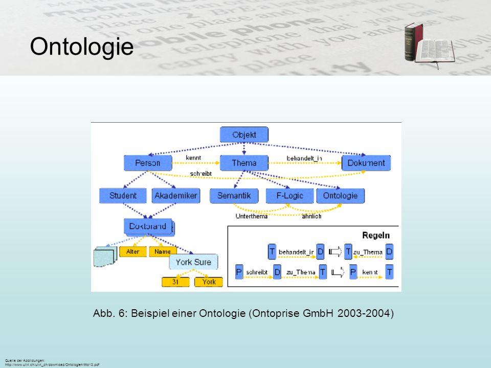 Ontologie Abb. 6: Beispiel einer Ontologie (Ontoprise GmbH 2003-2004) Quelle der Abbildungen: http://www.ullri.ch/ullri_ch/download/Ontologien/ttto13.