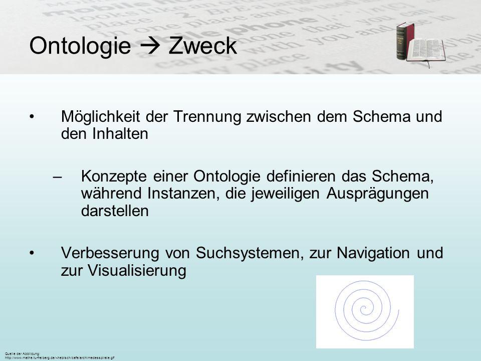 Ontologie Zweck Möglichkeit der Trennung zwischen dem Schema und den Inhalten –Konzepte einer Ontologie definieren das Schema, während Instanzen, die
