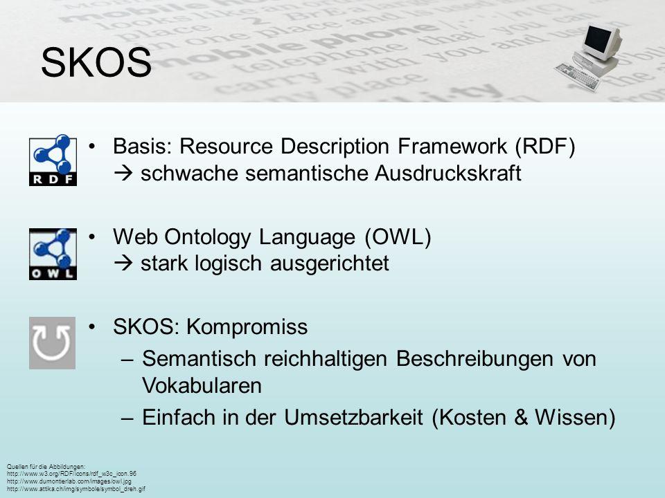 Basis: Resource Description Framework (RDF) schwache semantische Ausdruckskraft Web Ontology Language (OWL) stark logisch ausgerichtet SKOS: Kompromis
