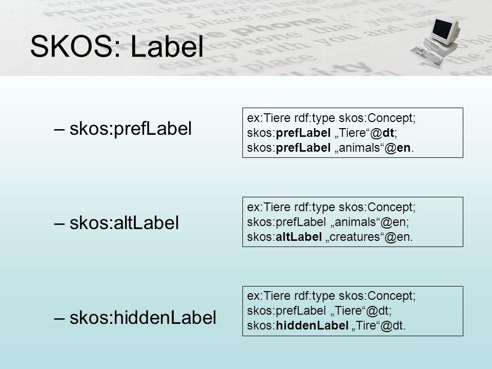 SKOS: Label –skos:prefLabel –skos:altLabel –skos:hiddenLabel ex:Tiere rdf:type skos:Concept; skos:prefLabel Tiere@dt; skos:prefLabel animals@en. ex:Ti