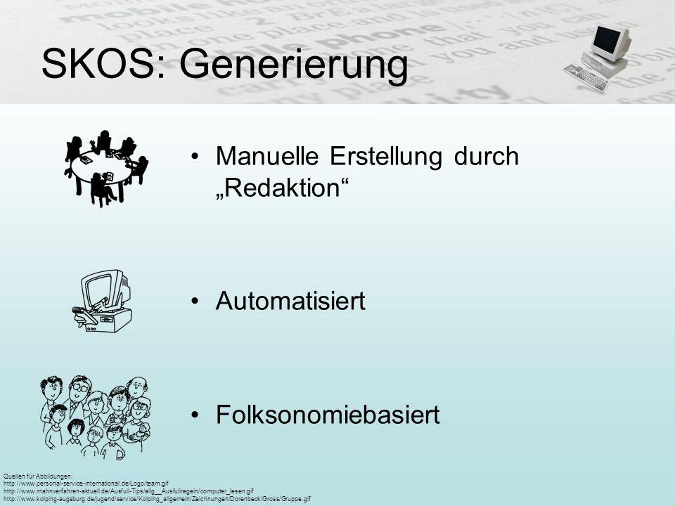 SKOS: Generierung Manuelle Erstellung durch Redaktion Automatisiert Folksonomiebasiert Quellen für Abbildungen: http://www.personal-service-internatio